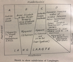 Langlaagte farm showing ownership sub-divisions