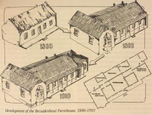 Bezhuidenhout farm